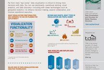 Analytics & Data / visit- -www.letsgetoptimized.com
