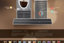 Coffee time with Nespresso