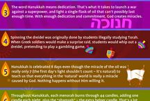 Biblical/Jewish Festivals