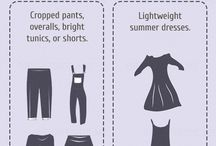 how to wear!?