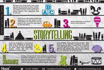 Brand Storytelling / A board about brand storytelling
