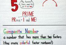 Math: Prime & Composite