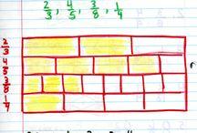 Homeschool Math Notebooking