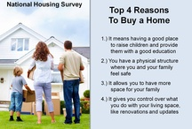 Buying Your home and things to Know