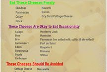 SPC Diet
