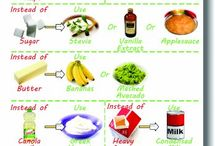 Baking substitutes / by Candace Zakhir