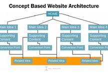 Website Useability