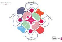 estrategia / herramientas de estrategia