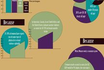 Robinson Infographics Final / final for infographics
