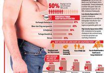 Nieuws over gezonde leefstijl en afvallen