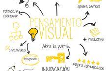 visual thinking / by Merci Doll