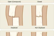 Fractures & Dislocations