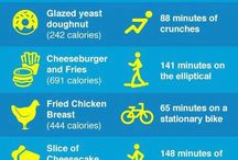 diet and fit stuff