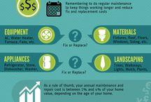 Home finance tips / by Maegan Kinvig