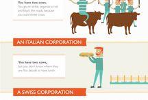 Funny & Mems & Infographics