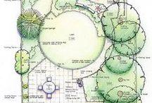 Планы садового дизайна