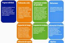 Esther Ania / Nuevas metodologías de enseñanza