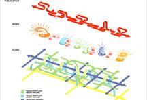 DSGN Diagram / by P. Sotthiwat