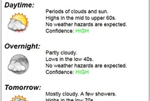 Finger Lakes Forecasts / Weather forecasts for the Finger Lakes regions.