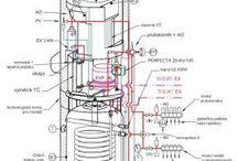 vytápěcí bojler / NOVINKA na trhu! :) VYTÁPĚCÍ BOILER pro topení, ohřev vody, větrání, rekuperaci, chlazení i odvlhčování, a to VŠE V JEDNOM! ;)