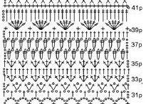Crochet patterns for candles