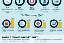 Marketing: Mobile / by David | Master Purveyor of Geek