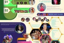 Pageantry - uCollect Infographics