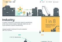 Infographics / A list of our infographics we've created over the last five years.