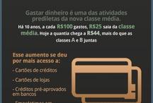 Infográficos Interessantes / by Danilo Bueno