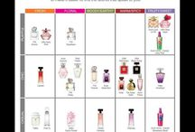 Avon Fragrance Chart / Avon fragrance chart for men and women. Find the perfect fragrance for your mood or event. Use the Avon fragrance finder to show for your next perfume.