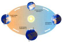 Földünk világnapja