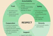 Respect as a Value