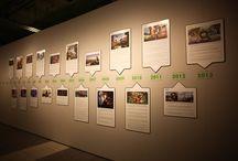 Timeline Museum