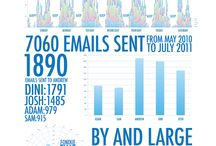 Email Stat Infographics / Nice selection of email stat infographics, please share!