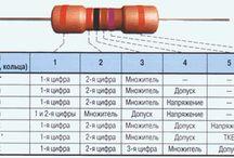 Цветная маркировка конденсаторов