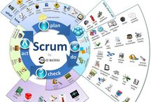 Scrum/Agile / by John Witter