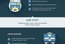 Content Marketing Infographics