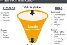 Infographies Inbound Marketing