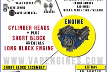 Car Engine Education / Decoding parts to rebuild a car engine.  What is your mechanic really talking about.