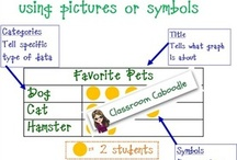 Math anchor charts / by Jami Kouba