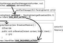 문자전송 어플리케이션
