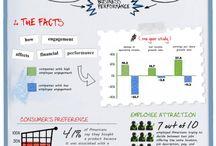 CSR, Sustainability, Go Green
