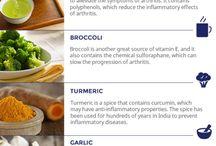 Artritis dieet