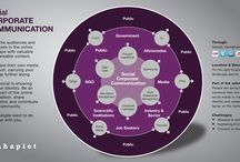 Corporate Communication & Public Relations