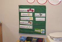 Kindergarten-Dramatic Play Centers