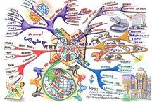 Mindmapping / Mindmap voorbeelden en technieken