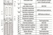 Réparer les pannes / Réparation de pannes techniques