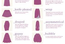 Styles of clothes