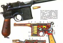 Weapons and ammunition cross sections
