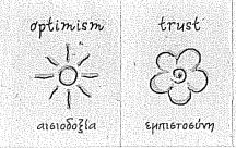 Babylonia symbols / jewelry